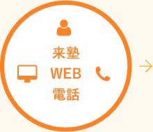 来塾 WEB 電話