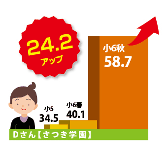 国語成績アップ2017_01
