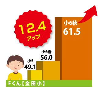 国語成績アップ2017_03