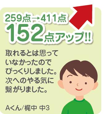 成績アップ2017_01