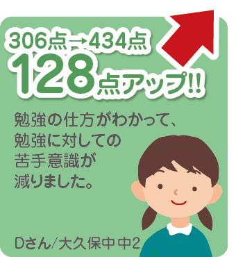 成績アップ2017_04