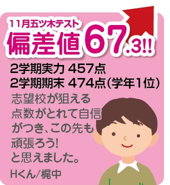 成績アップ2017_08